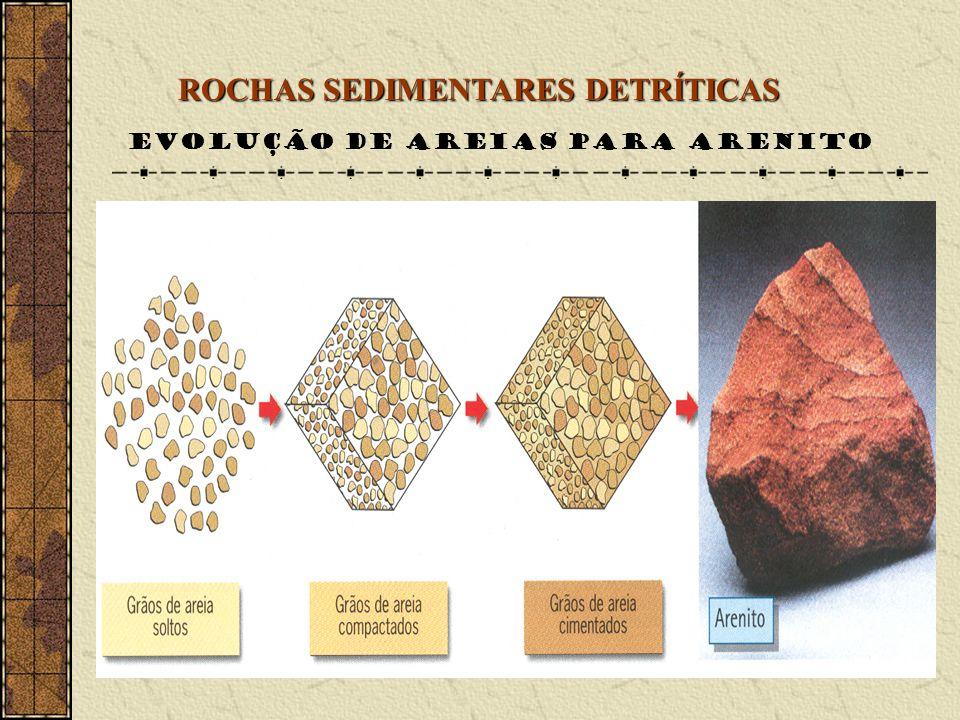 Evolução de areias para arenito ROCHAS SEDIMENTARES DETRÍTICAS