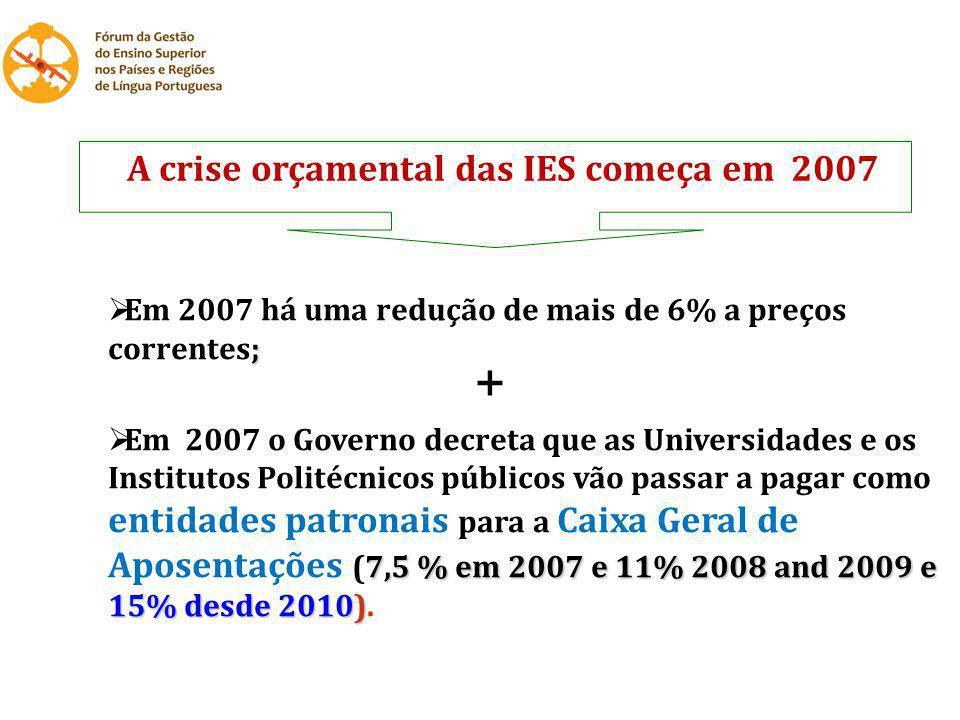 ; Em 2007 há uma redução de mais de 6% a preços correntes; 7,5 % em 2007 e 11% 2008 and 2009 e 15% desde 2010) Em 2007 o Governo decreta que as Univer