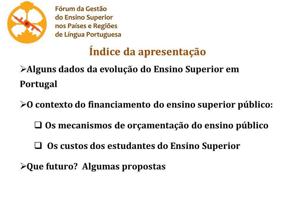 Índice da apresentação Alguns dados da evolução do Ensino Superior em Portugal O contexto do financiamento do ensino superior público: Os mecanismos d