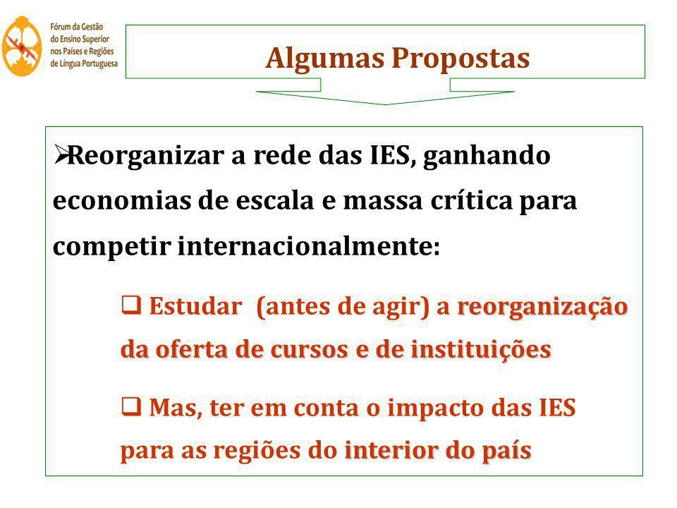Algumas Propostas Reorganizar a rede das IES, ganhando economias de escala e massa crítica para competir internacionalmente: reorganização da oferta d