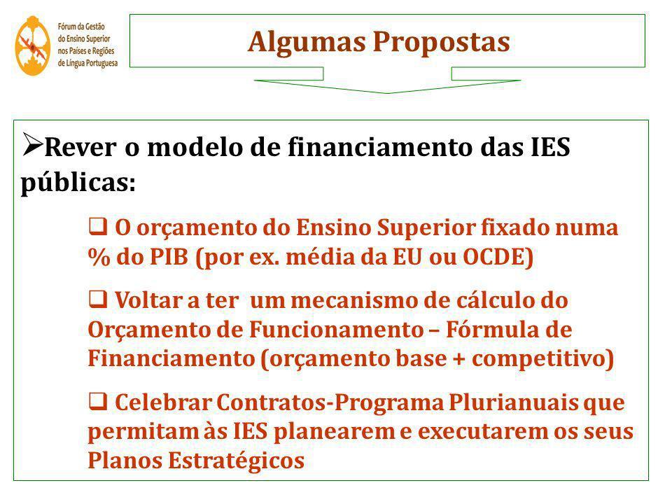 Rever o modelo de financiamento das IES públicas: O orçamento do Ensino Superior fixado numa % do PIB (por ex. média da EU ou OCDE) Voltar a ter um me