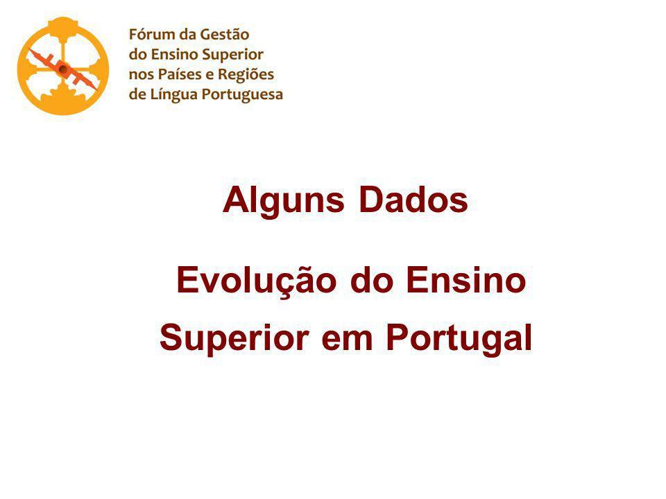 Portugal - Taxa bruta de escolarização do Ensino Superior Fonte: Cerdeira L, com base nos dados do GPEARI