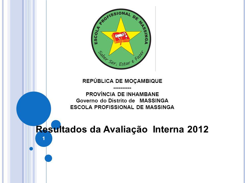 REPÚBLICA DE MOÇAMBIQUE ---------- PROVÍNCIA DE INHAMBANE Governo do Distrito de MASSINGA ESCOLA PROFISSIONAL DE MASSINGA Resultados da Avaliação Inte