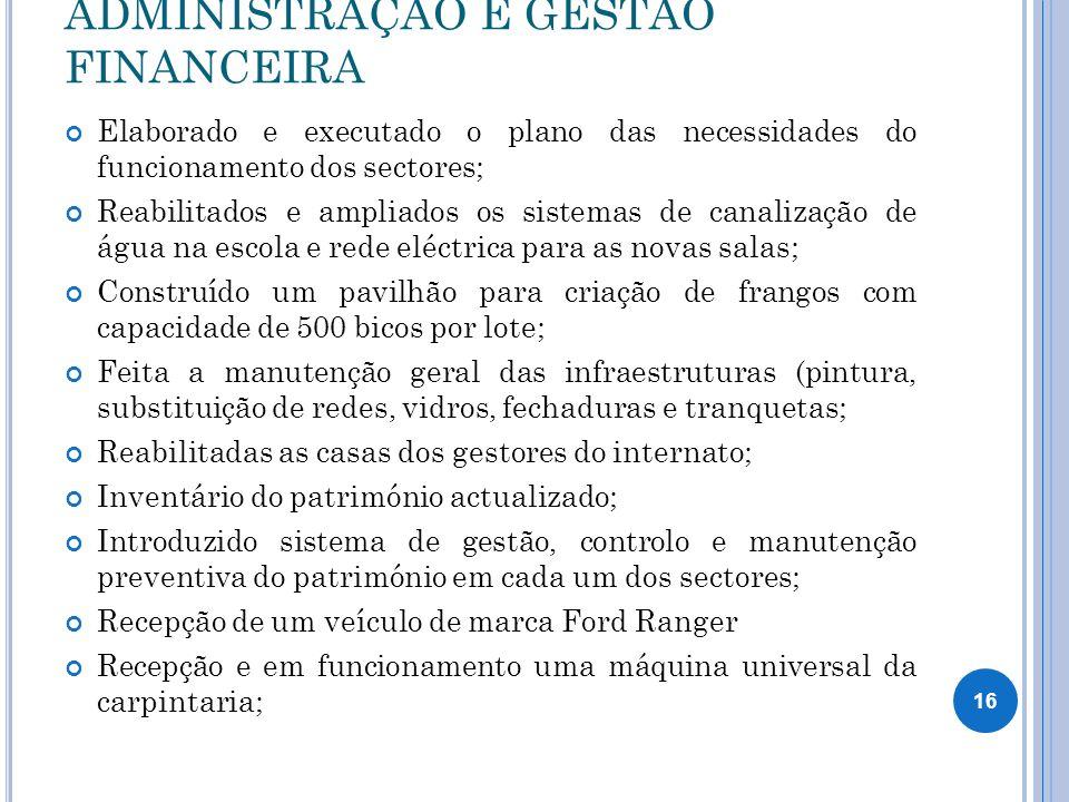 ADMINISTRAÇÃO E GESTÃO FINANCEIRA Elaborado e executado o plano das necessidades do funcionamento dos sectores; Reabilitados e ampliados os sistemas d