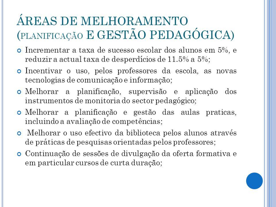 ÁREAS DE MELHORAMENTO ( PLANIFICAÇÃO E GESTÃO PEDAGÓGICA) Incrementar a taxa de sucesso escolar dos alunos em 5%, e reduzir a actual taxa de desperdíc