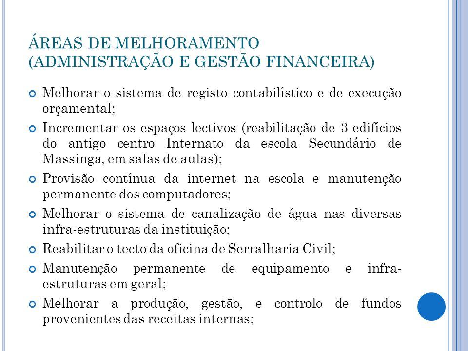 ÁREAS DE MELHORAMENTO (ADMINISTRAÇÃO E GESTÃO FINANCEIRA) Melhorar o sistema de registo contabilístico e de execução orçamental; Incrementar os espaço