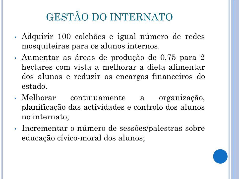 GESTÃO DO INTERNATO Adquirir 100 colchões e igual número de redes mosquiteiras para os alunos internos. Aumentar as áreas de produção de 0,75 para 2 h