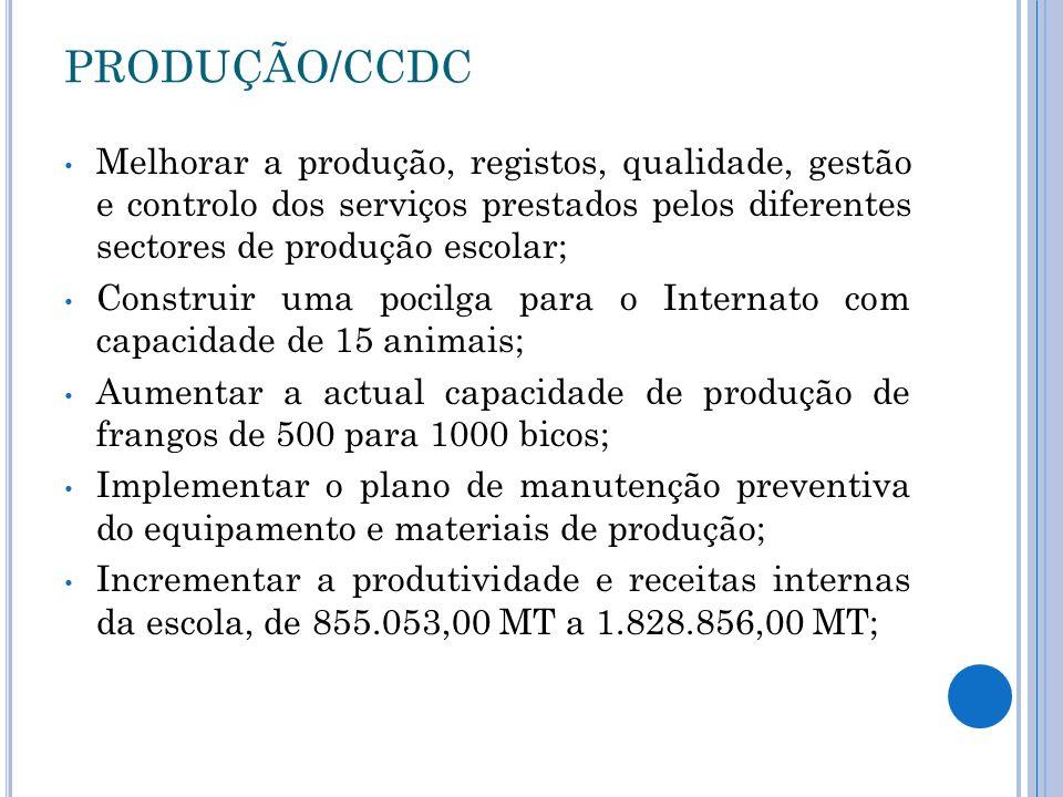 PRODUÇÃO/CCDC Melhorar a produção, registos, qualidade, gestão e controlo dos serviços prestados pelos diferentes sectores de produção escolar; Constr
