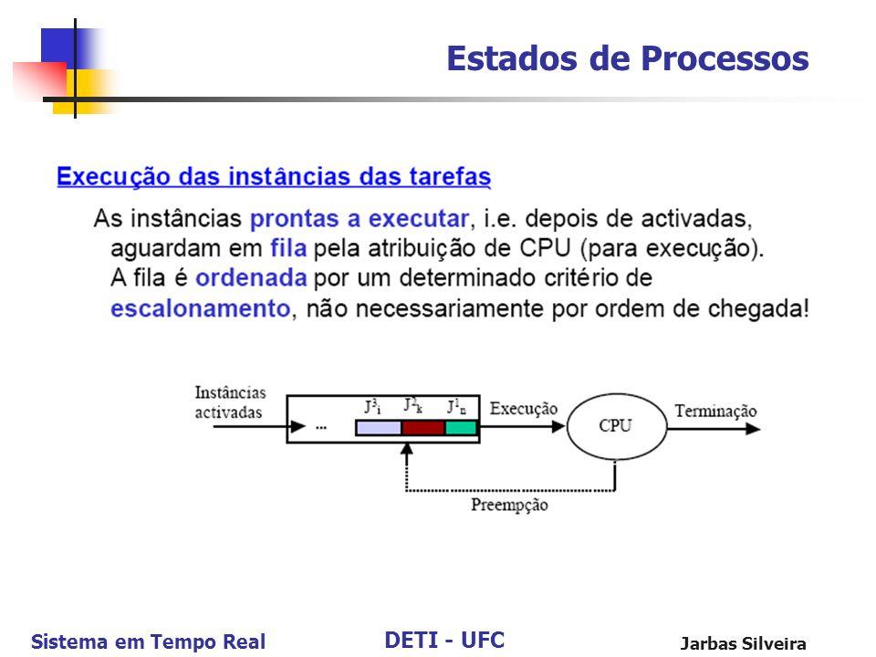 DETI - UFC Sistema em Tempo Real Jarbas Silveira Estados de Processos