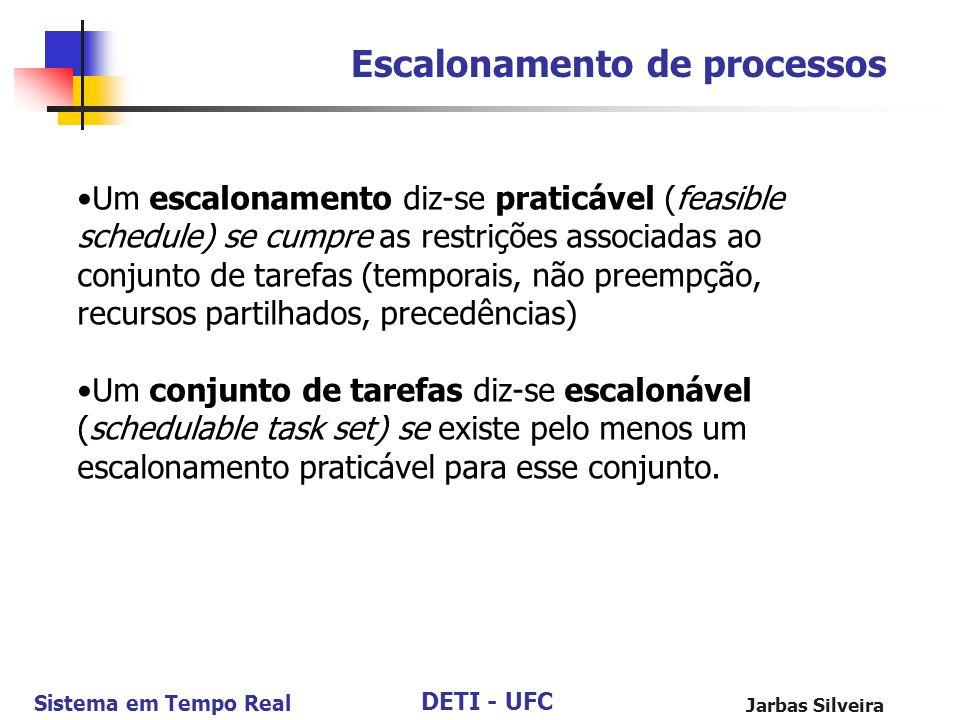 DETI - UFC Sistema em Tempo Real Jarbas Silveira Escalonamento de processos Um escalonamento diz-se praticável (feasible schedule) se cumpre as restri