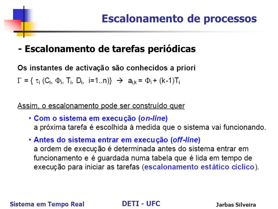 DETI - UFC Sistema em Tempo Real Jarbas Silveira Escalonamento de processos - Escalonamento de tarefas periódicas