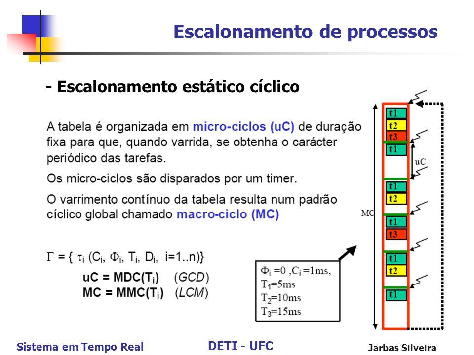 DETI - UFC Sistema em Tempo Real Jarbas Silveira Escalonamento de processos - Escalonamento estático cíclico