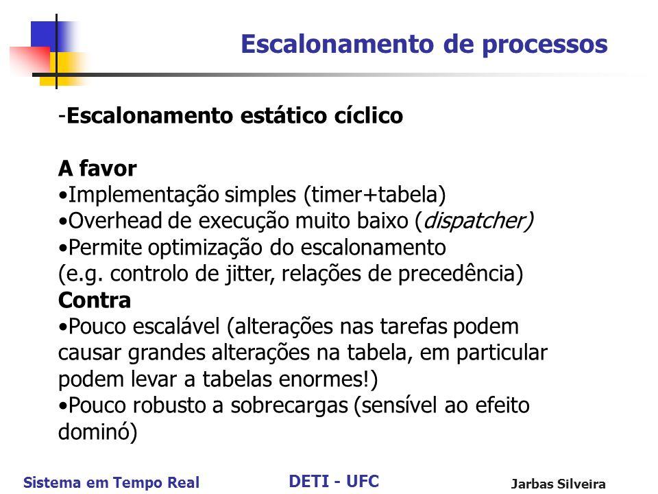 DETI - UFC Sistema em Tempo Real Jarbas Silveira Escalonamento de processos -Escalonamento estático cíclico A favor Implementação simples (timer+tabel
