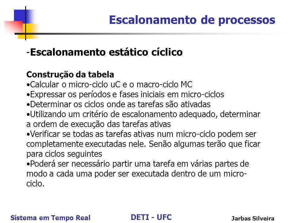 DETI - UFC Sistema em Tempo Real Jarbas Silveira Escalonamento de processos -Escalonamento estático cíclico Construção da tabela Calcular o micro-cicl