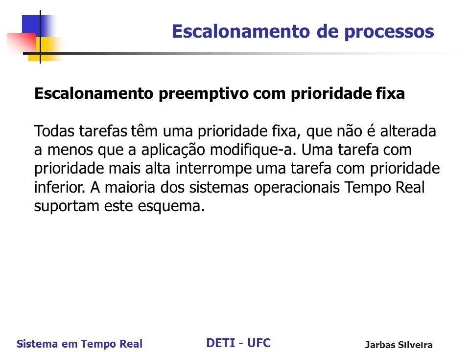DETI - UFC Sistema em Tempo Real Jarbas Silveira Escalonamento de processos Escalonamento preemptivo com prioridade fixa Todas tarefas têm uma priorid