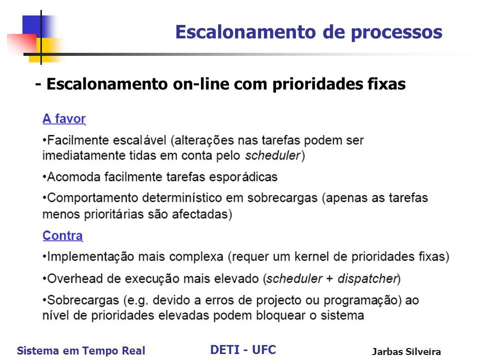 DETI - UFC Sistema em Tempo Real Jarbas Silveira Escalonamento de processos - Escalonamento on-line com prioridades fixas