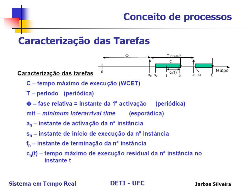 DETI - UFC Sistema em Tempo Real Jarbas Silveira Conceito de processos Caracterização das Tarefas