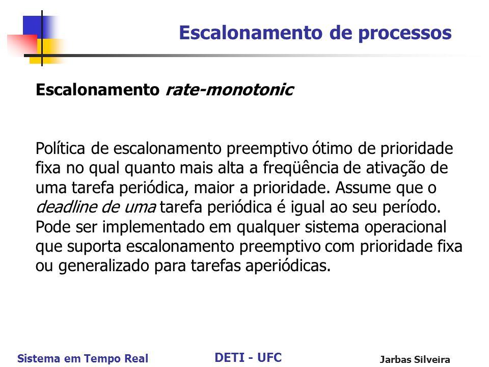 DETI - UFC Sistema em Tempo Real Jarbas Silveira Escalonamento de processos Escalonamento rate-monotonic Política de escalonamento preemptivo ótimo de