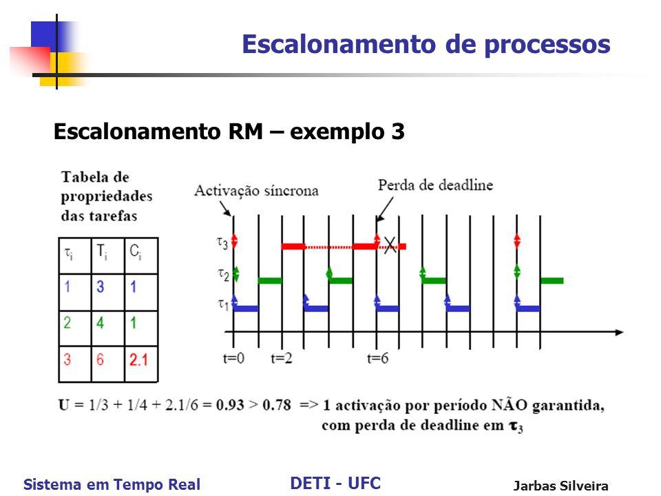 DETI - UFC Sistema em Tempo Real Jarbas Silveira Escalonamento de processos Escalonamento RM – exemplo 3