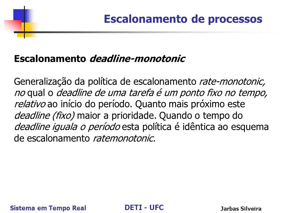 DETI - UFC Sistema em Tempo Real Jarbas Silveira Escalonamento de processos Escalonamento deadline-monotonic Generalização da política de escalonament