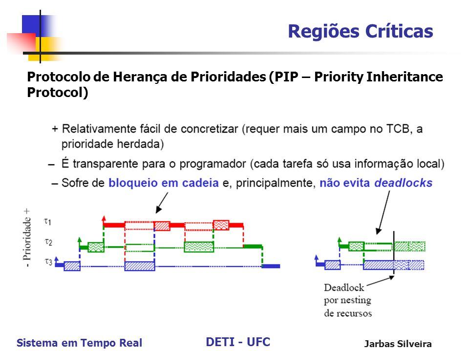 DETI - UFC Sistema em Tempo Real Jarbas Silveira Regiões Críticas Protocolo de Herança de Prioridades (PIP – Priority Inheritance Protocol)