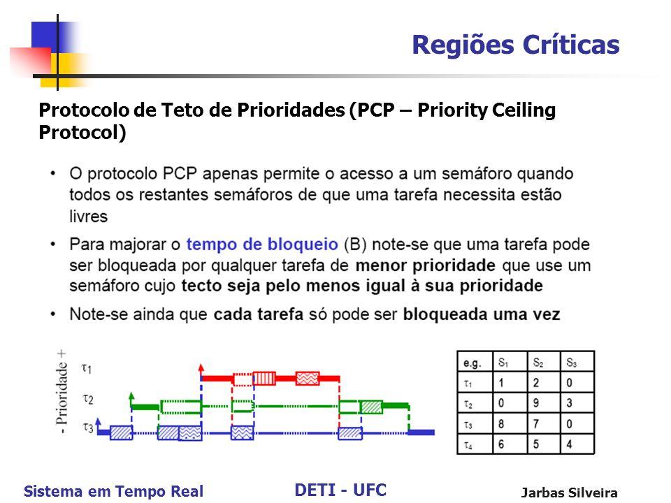 DETI - UFC Sistema em Tempo Real Jarbas Silveira Regiões Críticas Protocolo de Teto de Prioridades (PCP – Priority Ceiling Protocol)