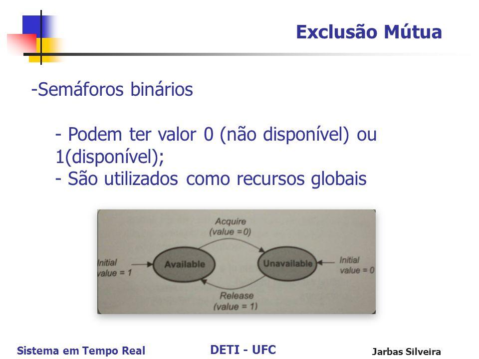 DETI - UFC Sistema em Tempo Real Jarbas Silveira Exclusão Mútua -Semáforos binários - Podem ter valor 0 (não disponível) ou 1(disponível); - São utili