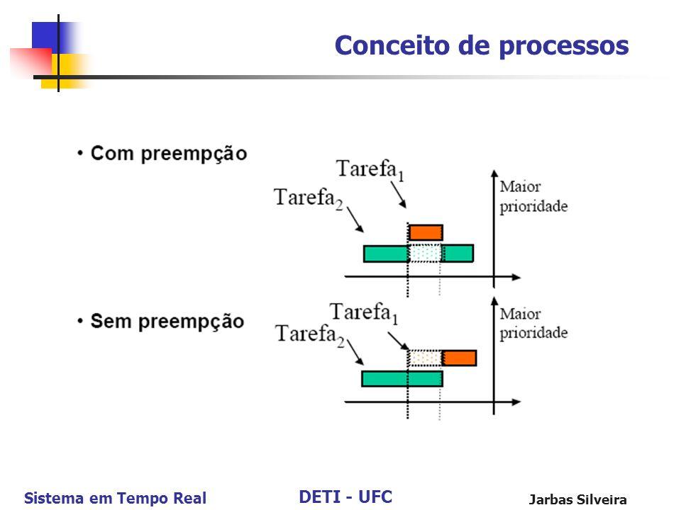 DETI - UFC Sistema em Tempo Real Jarbas Silveira Conceito de processos