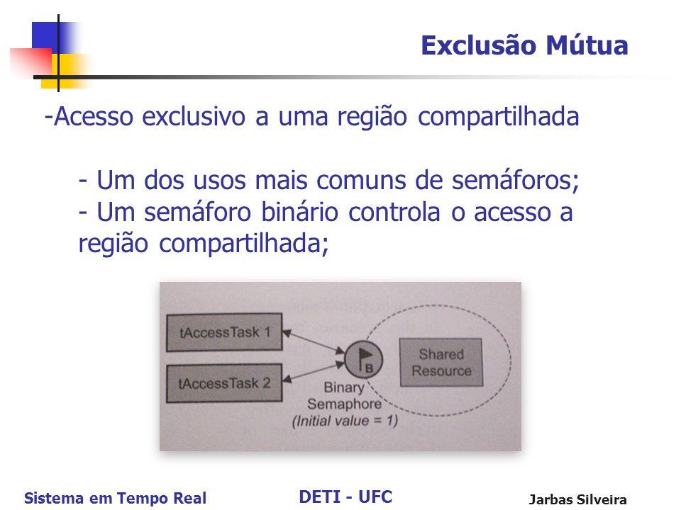DETI - UFC Sistema em Tempo Real Jarbas Silveira Exclusão Mútua -Acesso exclusivo a uma região compartilhada - Um dos usos mais comuns de semáforos; -