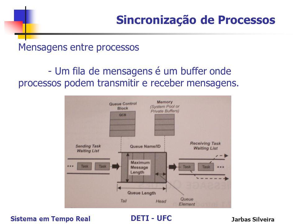 DETI - UFC Sistema em Tempo Real Jarbas Silveira Sincronização de Processos Mensagens entre processos - Um fila de mensagens é um buffer onde processo
