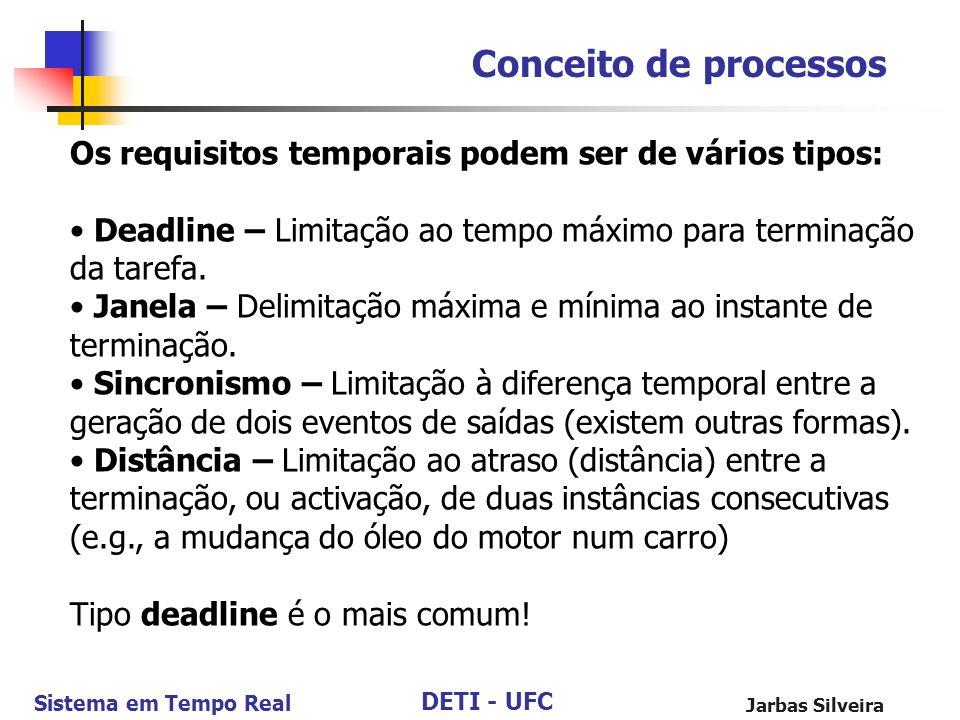 DETI - UFC Sistema em Tempo Real Jarbas Silveira Conceito de processos Os requisitos temporais podem ser de vários tipos: Deadline – Limitação ao temp