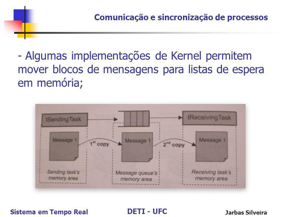 DETI - UFC Sistema em Tempo Real Jarbas Silveira - Algumas implementações de Kernel permitem mover blocos de mensagens para listas de espera em memóri
