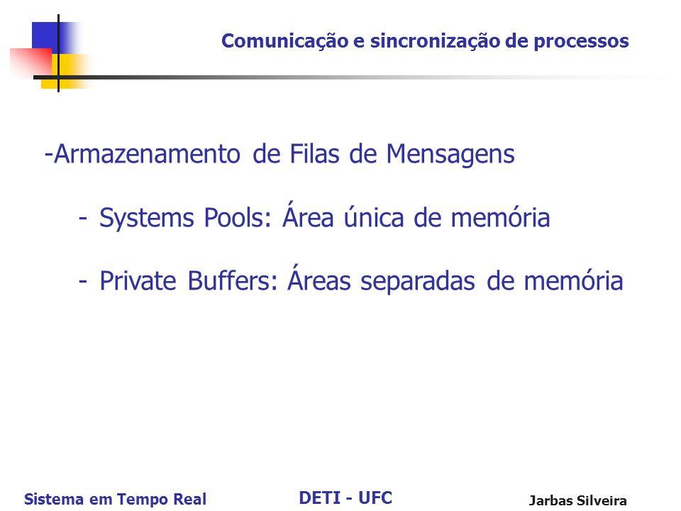 DETI - UFC Sistema em Tempo Real Jarbas Silveira -Armazenamento de Filas de Mensagens -Systems Pools: Área única de memória -Private Buffers: Áreas se