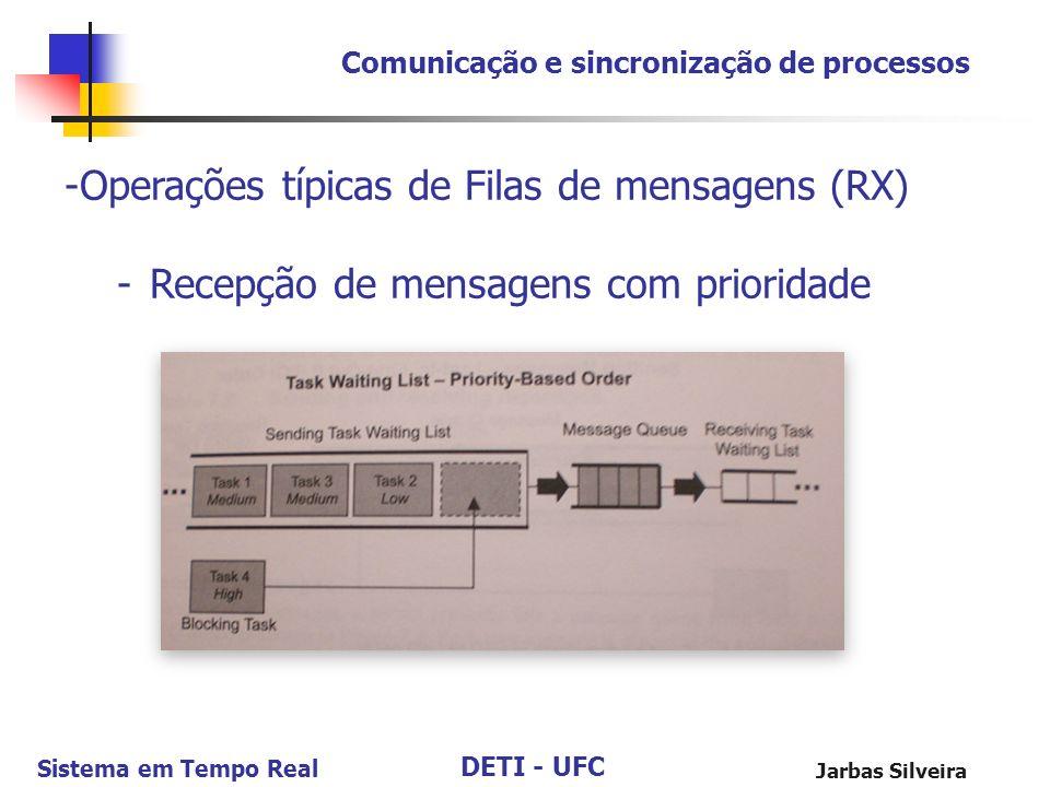 DETI - UFC Sistema em Tempo Real Jarbas Silveira Comunicação e sincronização de processos -Operações típicas de Filas de mensagens (RX) -Recepção de m