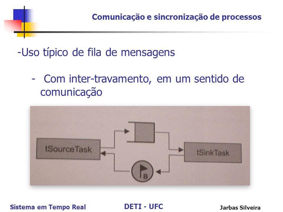 DETI - UFC Sistema em Tempo Real Jarbas Silveira Comunicação e sincronização de processos -Uso típico de fila de mensagens - Com inter-travamento, em