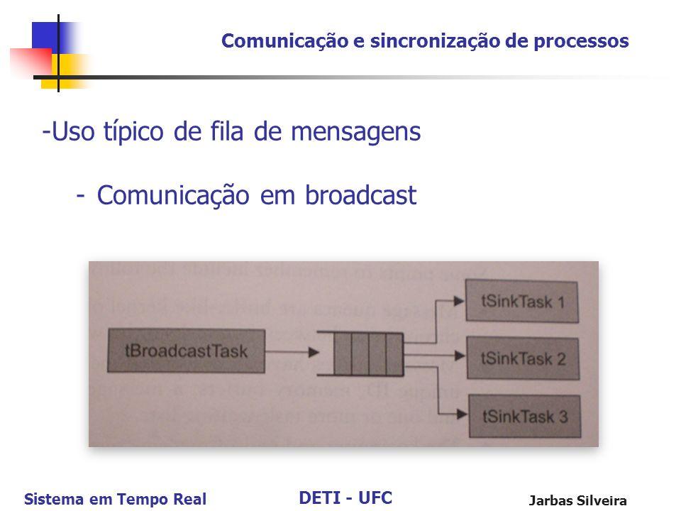 DETI - UFC Sistema em Tempo Real Jarbas Silveira Comunicação e sincronização de processos -Uso típico de fila de mensagens -Comunicação em broadcast