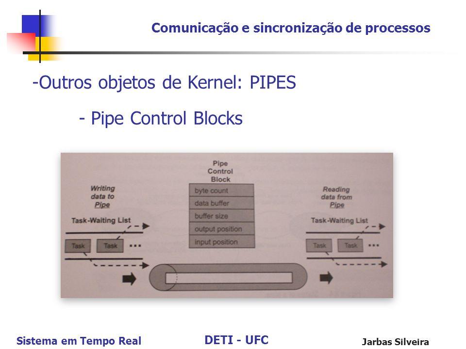 DETI - UFC Sistema em Tempo Real Jarbas Silveira Comunicação e sincronização de processos -Outros objetos de Kernel: PIPES - Pipe Control Blocks