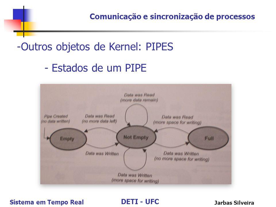 DETI - UFC Sistema em Tempo Real Jarbas Silveira Comunicação e sincronização de processos -Outros objetos de Kernel: PIPES - Estados de um PIPE