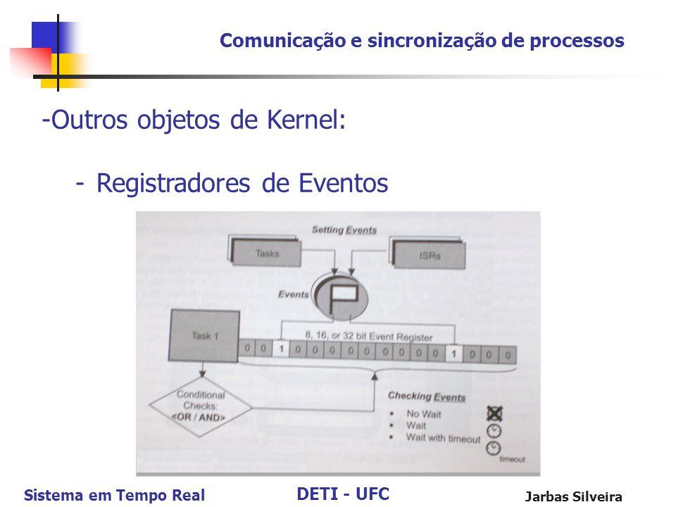 DETI - UFC Sistema em Tempo Real Jarbas Silveira Comunicação e sincronização de processos -Outros objetos de Kernel: -Registradores de Eventos