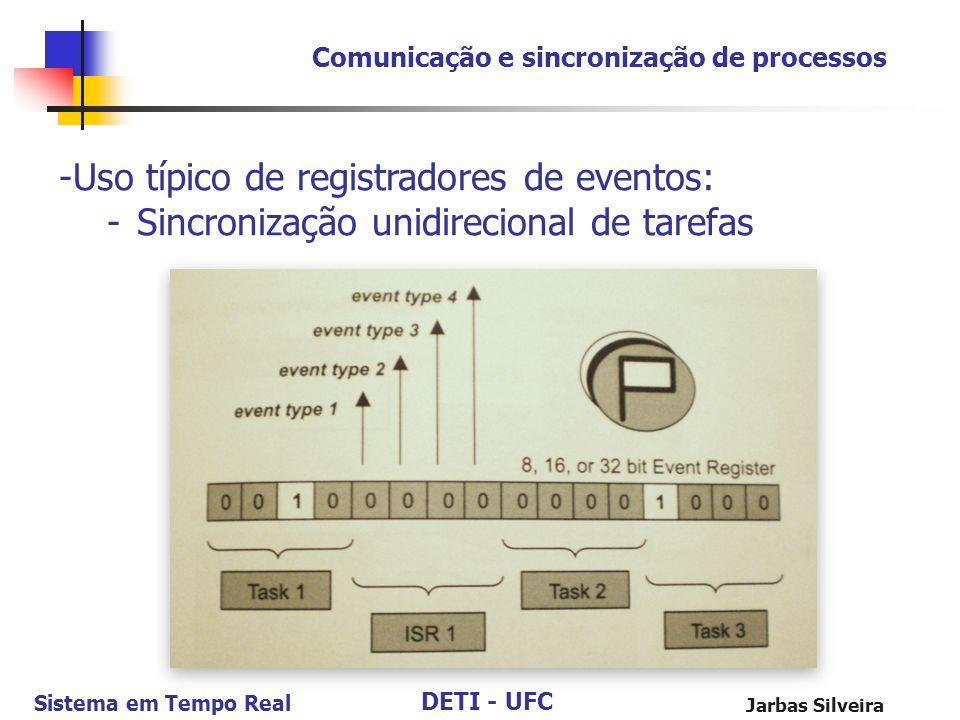DETI - UFC Sistema em Tempo Real Jarbas Silveira Comunicação e sincronização de processos -Uso típico de registradores de eventos: -Sincronização unid