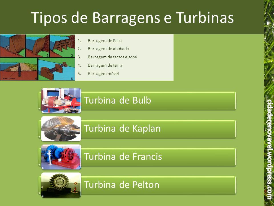 Tipos de Barragens e Turbinas 1.Barragem de PesoBarragem de Peso 2.Barragem de abóbadaBarragem de abóbada 3.Barragem de tectos e sopéBarragem de tecto