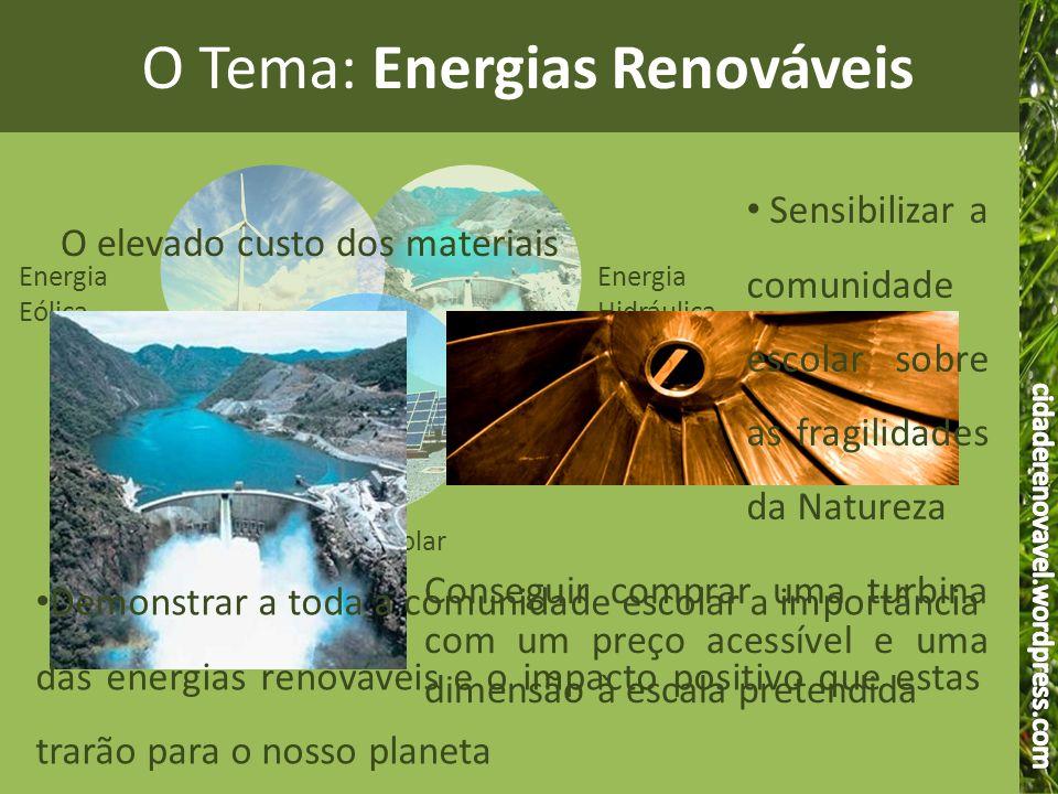 O Tema: Energias Renováveis Energia Eólica Energia Solar Energia Hidráulica O elevado custo dos materiais Conseguir comprar uma turbina com um preço a