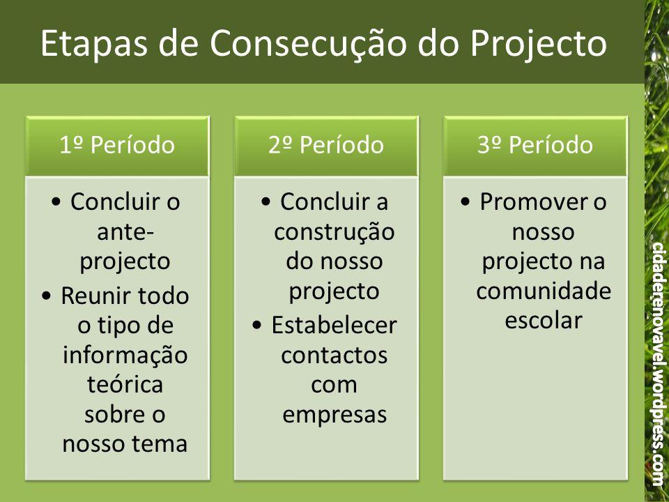 Etapas de Consecução do Projecto 1º Período Concluir o ante- projecto Reunir todo o tipo de informação teórica sobre o nosso tema 2º Período Concluir