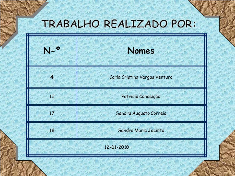 14 N-ºNomes 4 Carla Cristina Vargas Ventura 12Patrícia Conceição 17Sandra Augusto Correia 18Sandra Maria Jacinto 12-01-2010