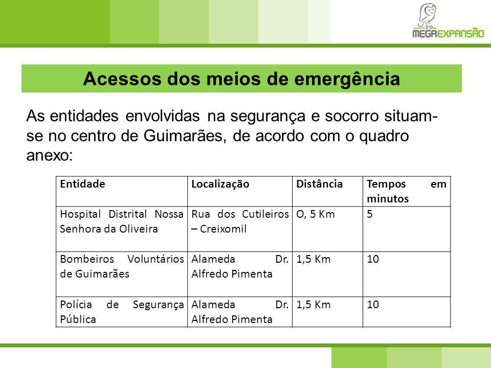 Acessos dos meios de emergência EntidadeLocalizaçãoDistânciaTempos em minutos Hospital Distrital Nossa Senhora da Oliveira Rua dos Cutileiros – Creixo