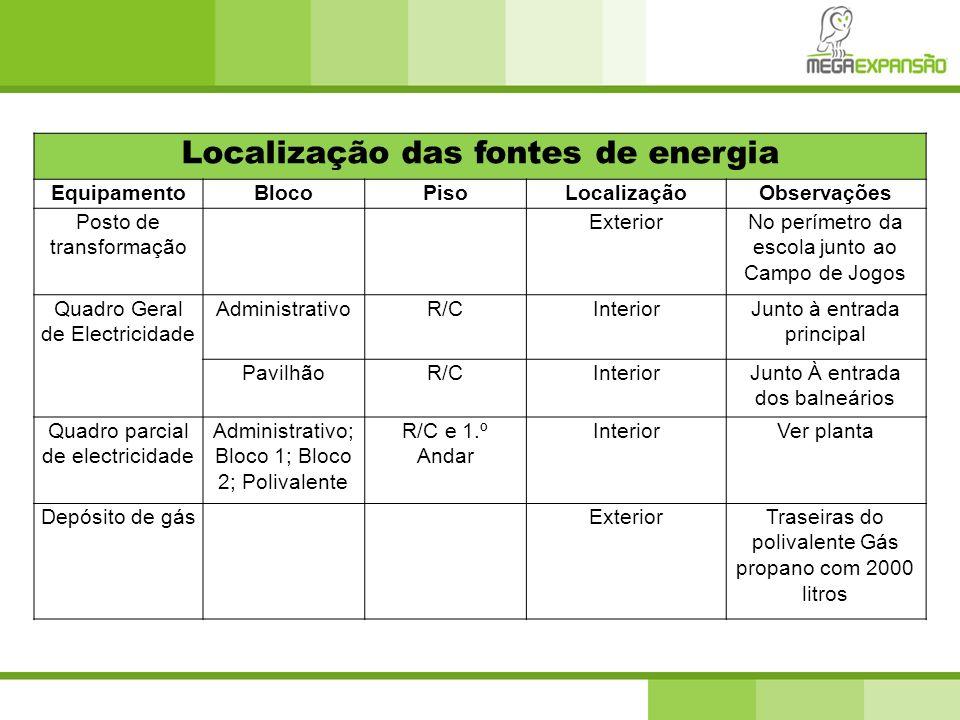 Localização das fontes de energia EquipamentoBlocoPisoLocalizaçãoObservações Posto de transformação ExteriorNo perímetro da escola junto ao Campo de J