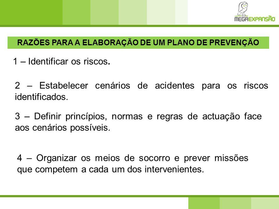 RAZÕES PARA A ELABORAÇÃO DE UM PLANO DE PREVENÇÃO 1 – Identificar os riscos. 2 – Estabelecer cenários de acidentes para os riscos identificados. 3 – D