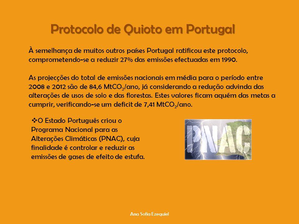 Ana Sofia Ezequiel Protocolo de Quioto em Portugal À semelhança de muitos outros países Portugal ratificou este protocolo, comprometendo-se a reduzir 27% das emissões efectuadas em 1990.
