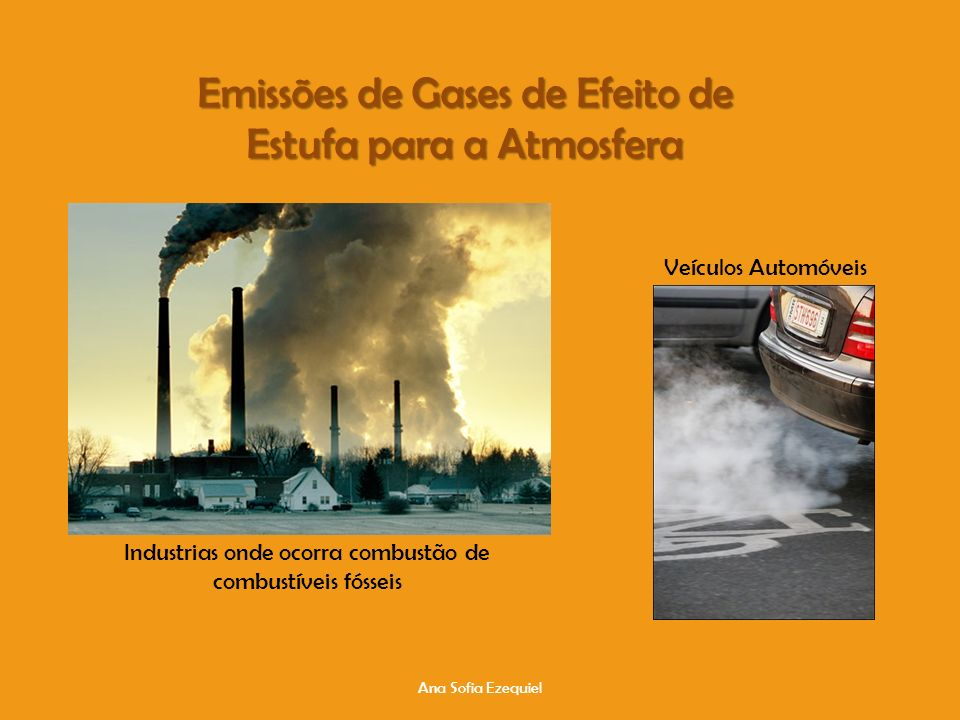 Emissões de Gases de Efeito de Estufa para a Atmosfera Ana Sofia Ezequiel Veículos Automóveis Industrias onde ocorra combustão de combustíveis fósseis