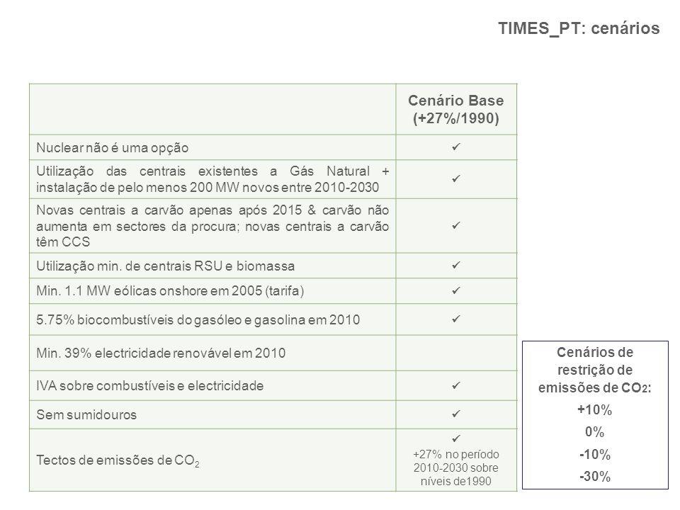 TIMES_PT: cenários Cenário Base (+27%/1990) Kyoto Scenario Nuclear não é uma opção Utilização das centrais existentes a Gás Natural + instalação de pe